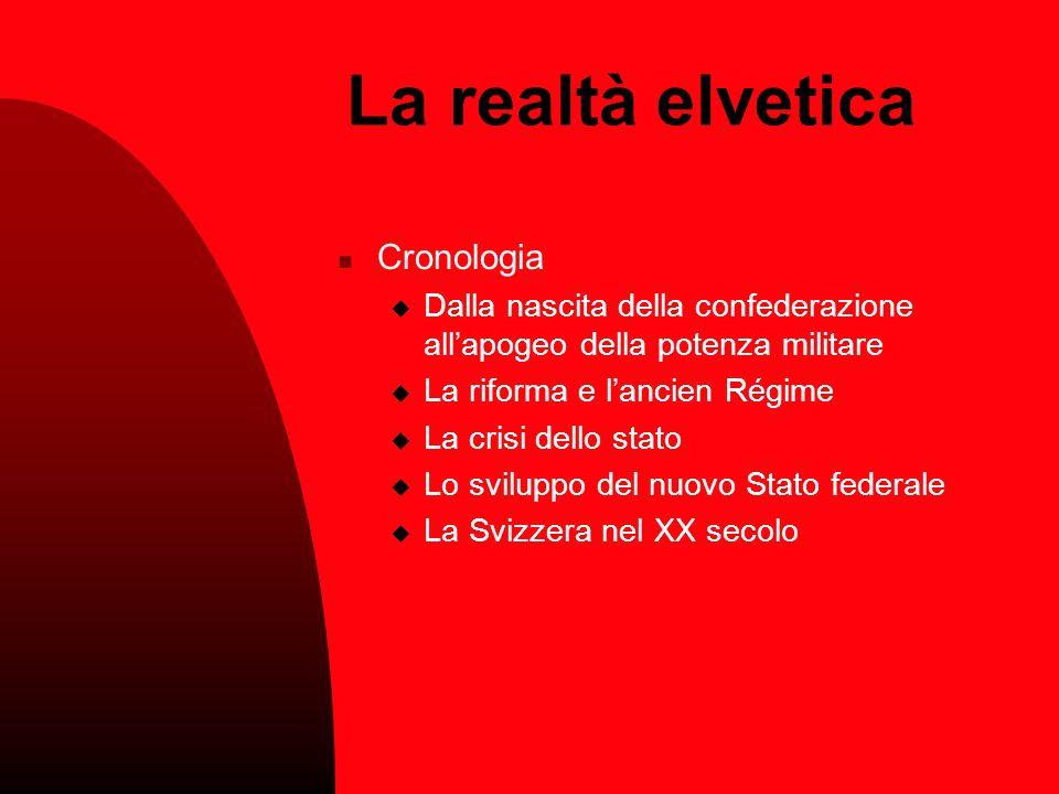 La realtà elvetica Cronologia