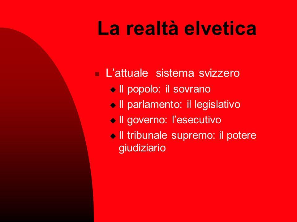 La realtà elvetica L'attuale sistema svizzero Il popolo: il sovrano