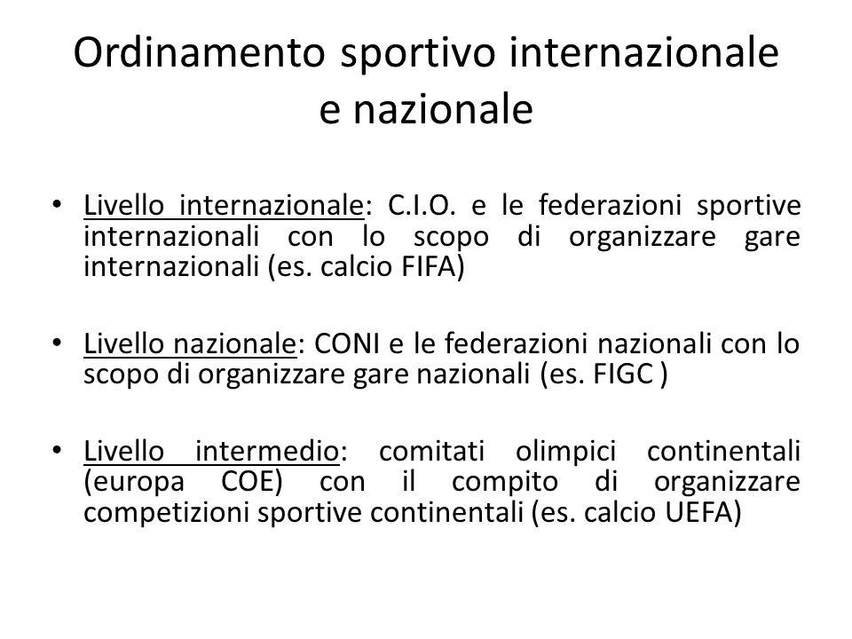 Ordinamento sportivo internazionale e nazionale