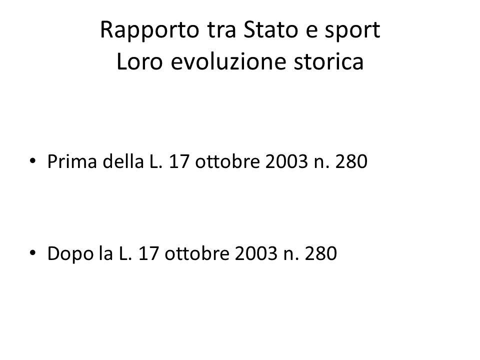Rapporto tra Stato e sport Loro evoluzione storica