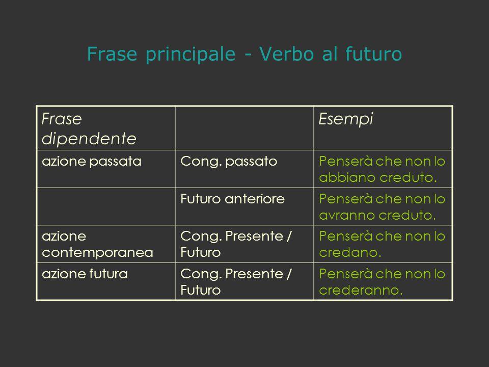 Frase principale - Verbo al futuro