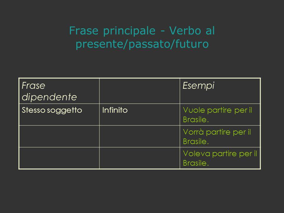 Frase principale - Verbo al presente/passato/futuro