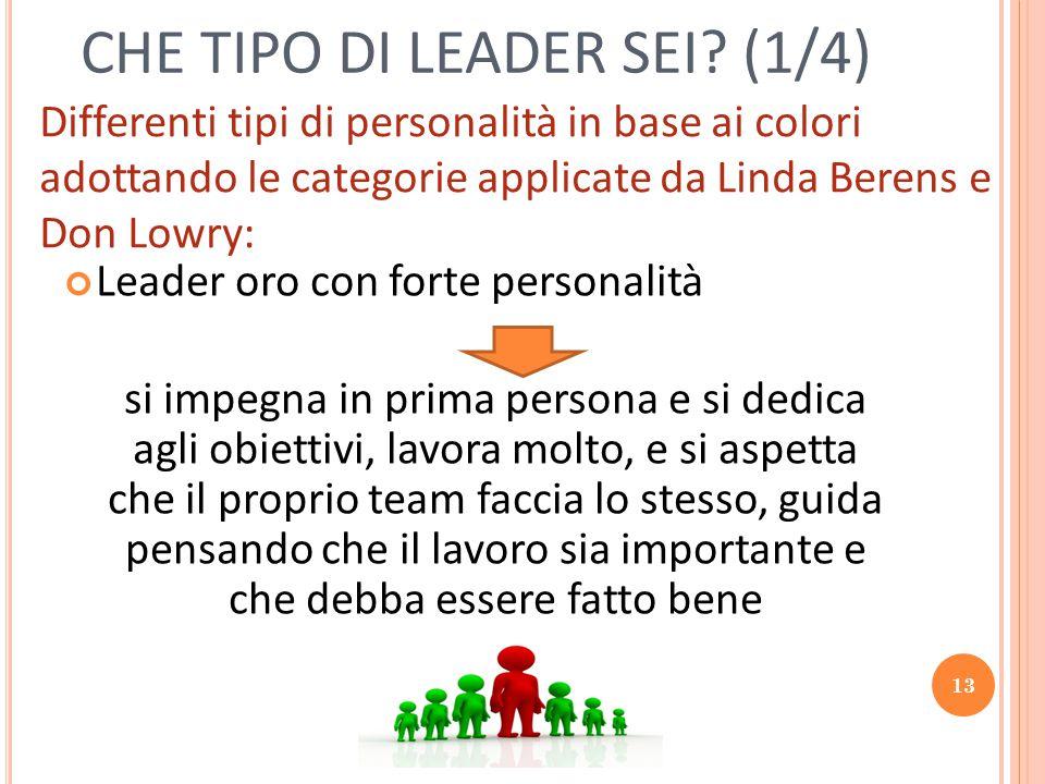 CHE TIPO DI LEADER SEI (1/4)