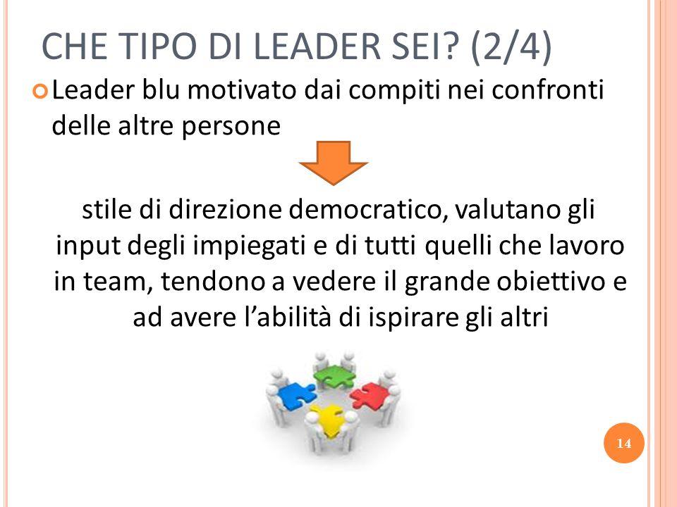 CHE TIPO DI LEADER SEI (2/4)