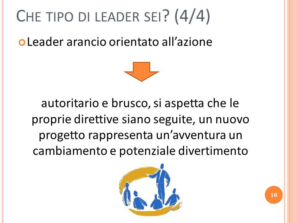 Che tipo di leader sei (4/4)