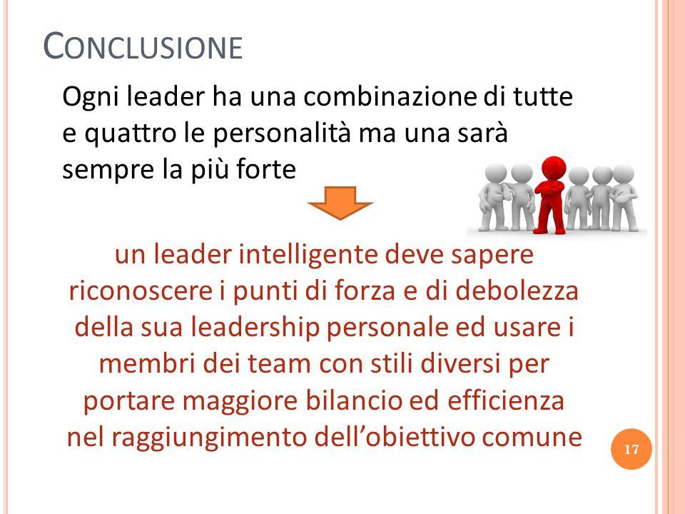Conclusione Ogni leader ha una combinazione di tutte e quattro le personalità ma una sarà sempre la più forte.