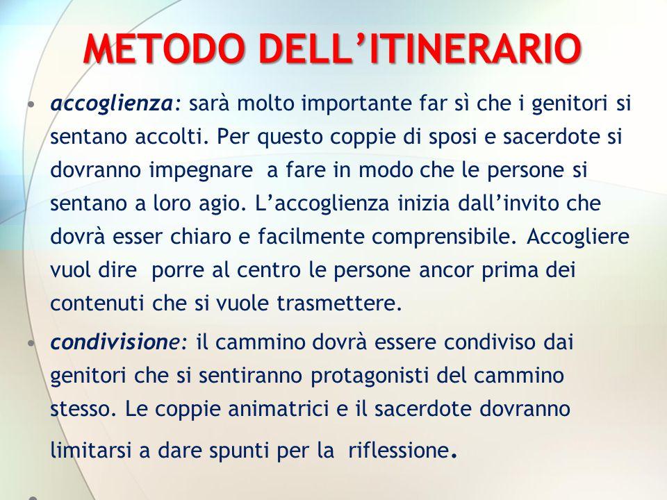 METODO DELL'ITINERARIO