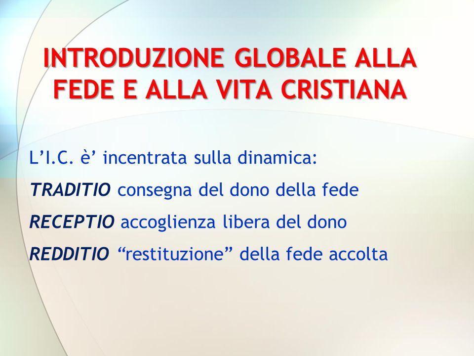 INTRODUZIONE GLOBALE ALLA FEDE E ALLA VITA CRISTIANA