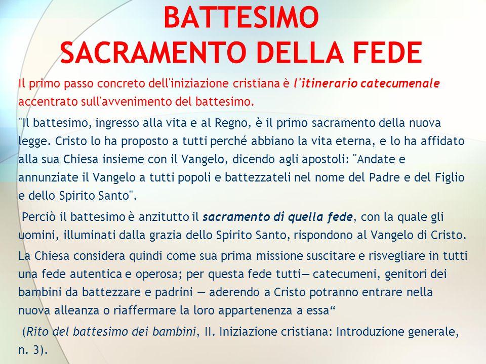 BATTESIMO SACRAMENTO DELLA FEDE