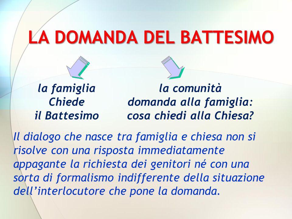 LA DOMANDA DEL BATTESIMO