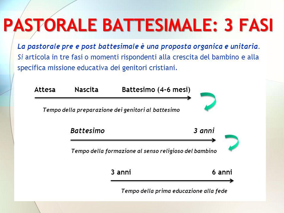 PASTORALE BATTESIMALE: 3 FASI