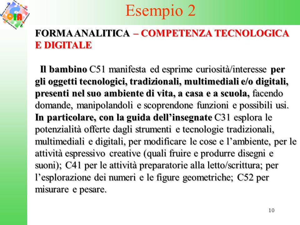 Esempio 2 FORMA ANALITICA – COMPETENZA TECNOLOGICA E DIGITALE