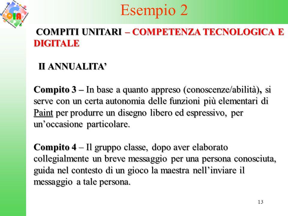 Esempio 2 COMPITI UNITARI – COMPETENZA TECNOLOGICA E DIGITALE
