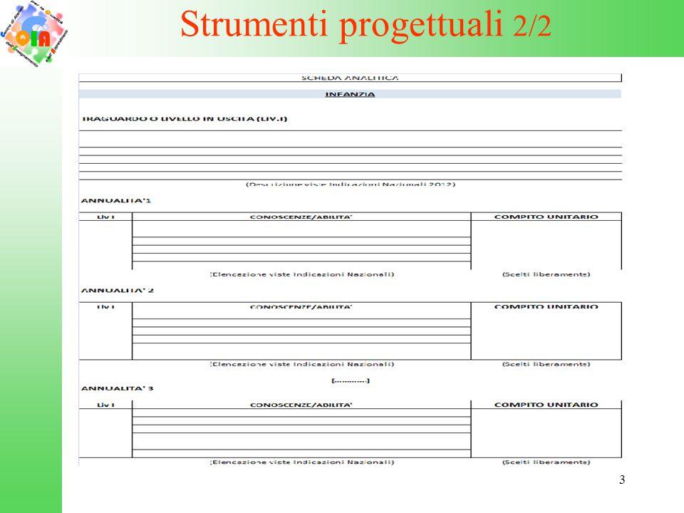 Strumenti progettuali 2/2