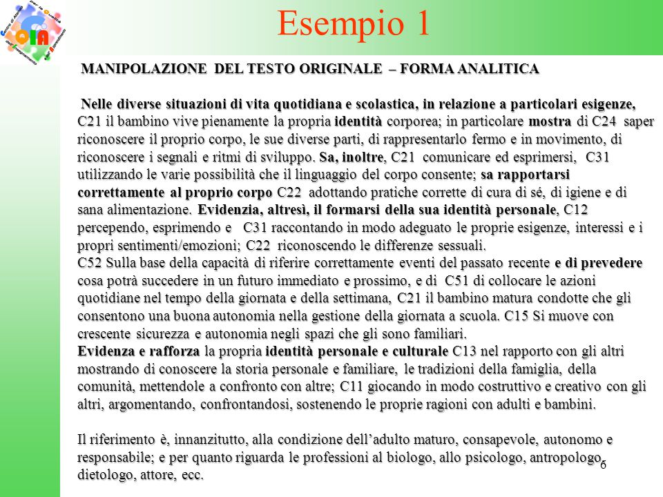 Esempio 1 MANIPOLAZIONE DEL TESTO ORIGINALE – FORMA ANALITICA