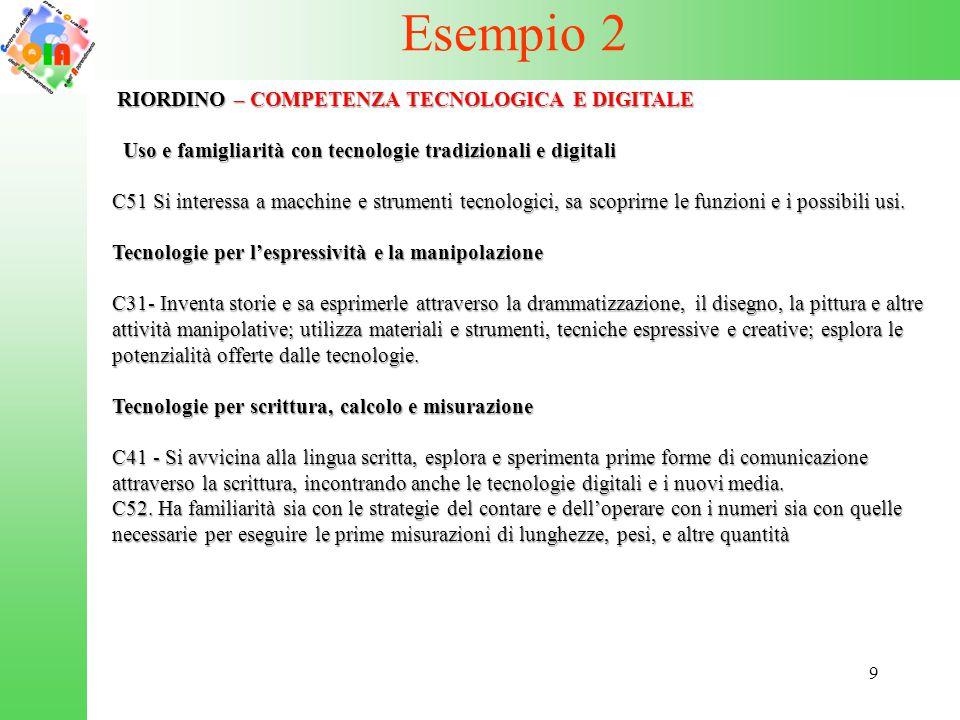 Esempio 2 RIORDINO – COMPETENZA TECNOLOGICA E DIGITALE