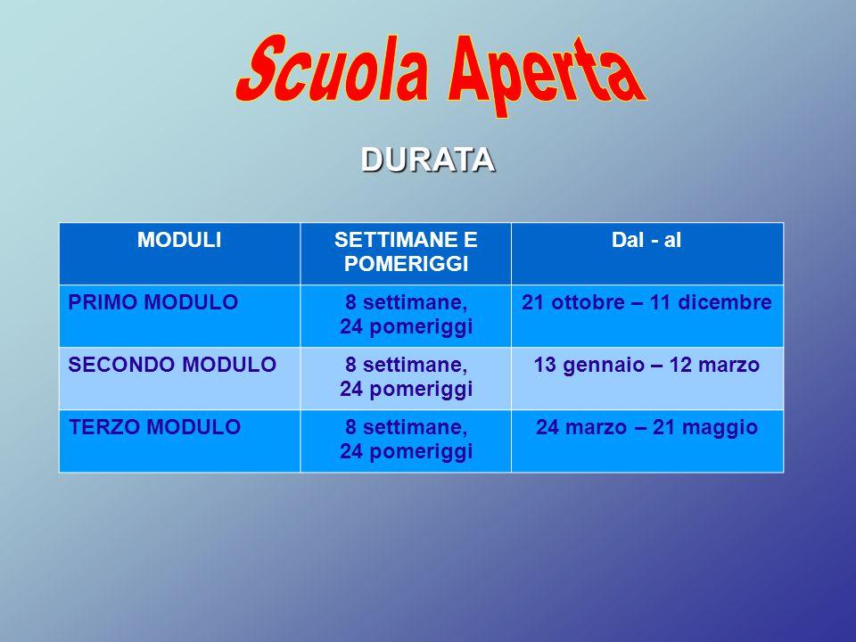 Scuola Aperta DURATA MODULI SETTIMANE E POMERIGGI Dal - al