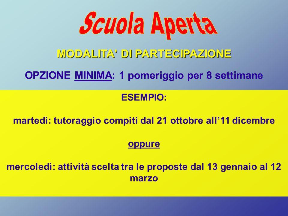 Scuola Aperta MODALITA DI PARTECIPAZIONE