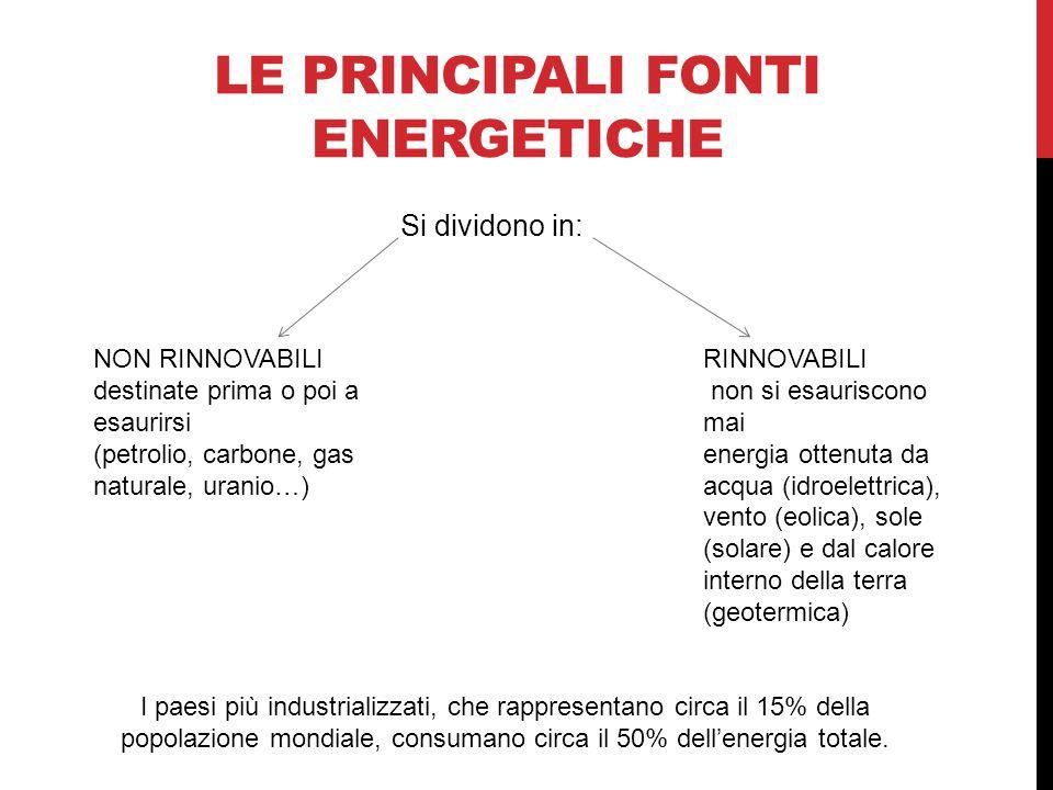 LE PRINCIPALI FONTI ENERGETICHE