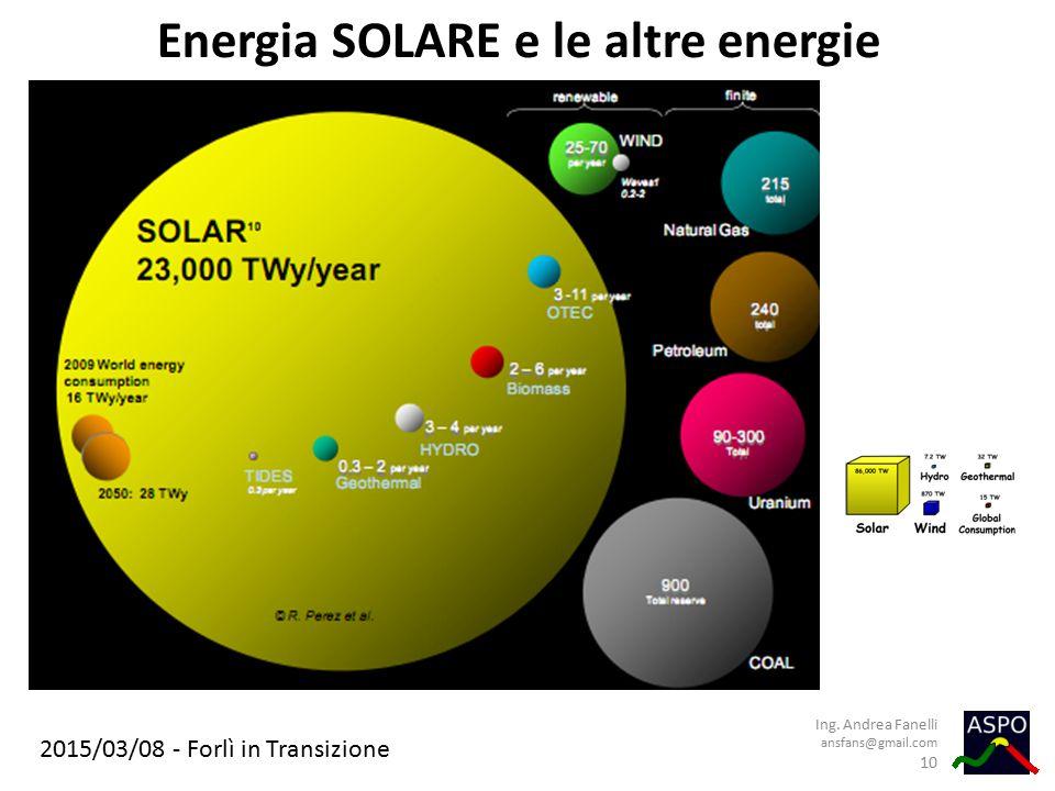 Energia SOLARE e le altre energie