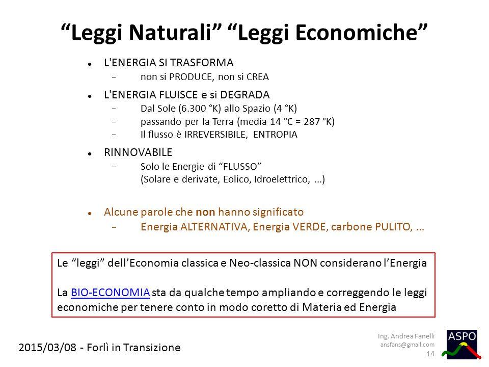 Leggi Naturali Leggi Economiche