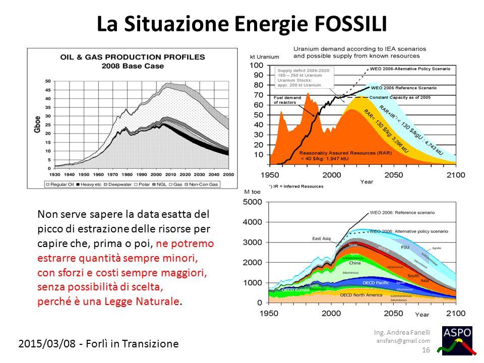 La Situazione Energie FOSSILI