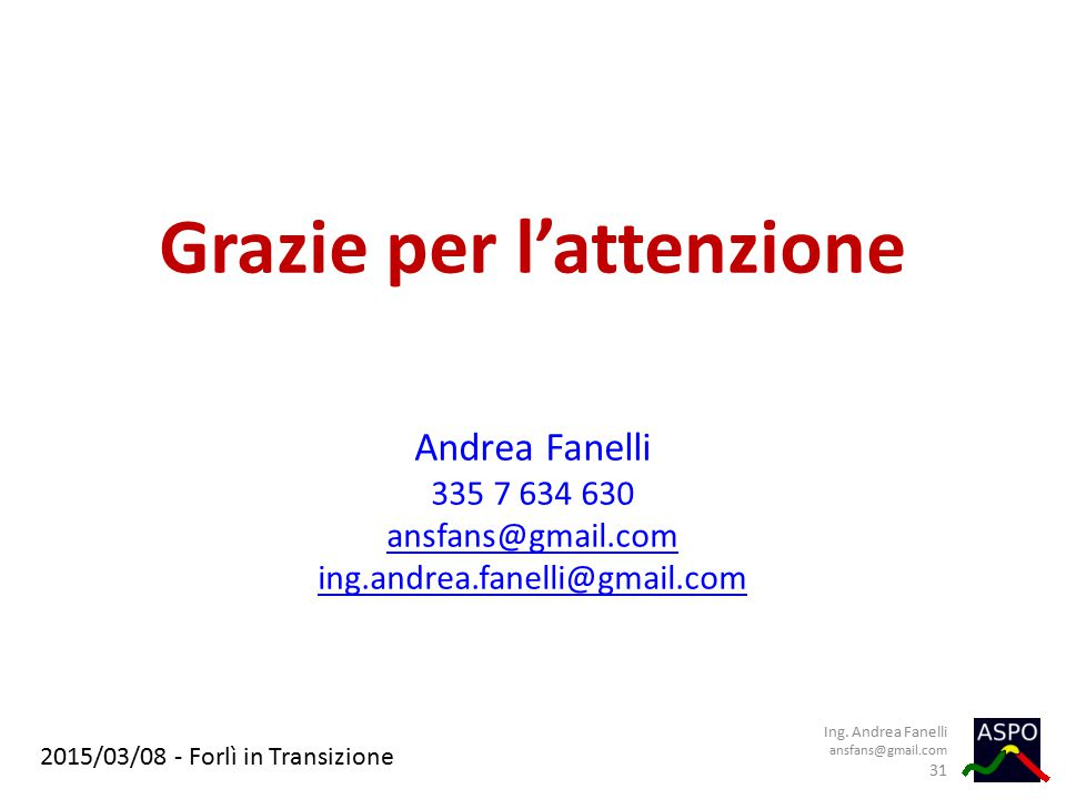 Grazie per l'attenzione Andrea Fanelli 335 7 634 630 ansfans@gmail