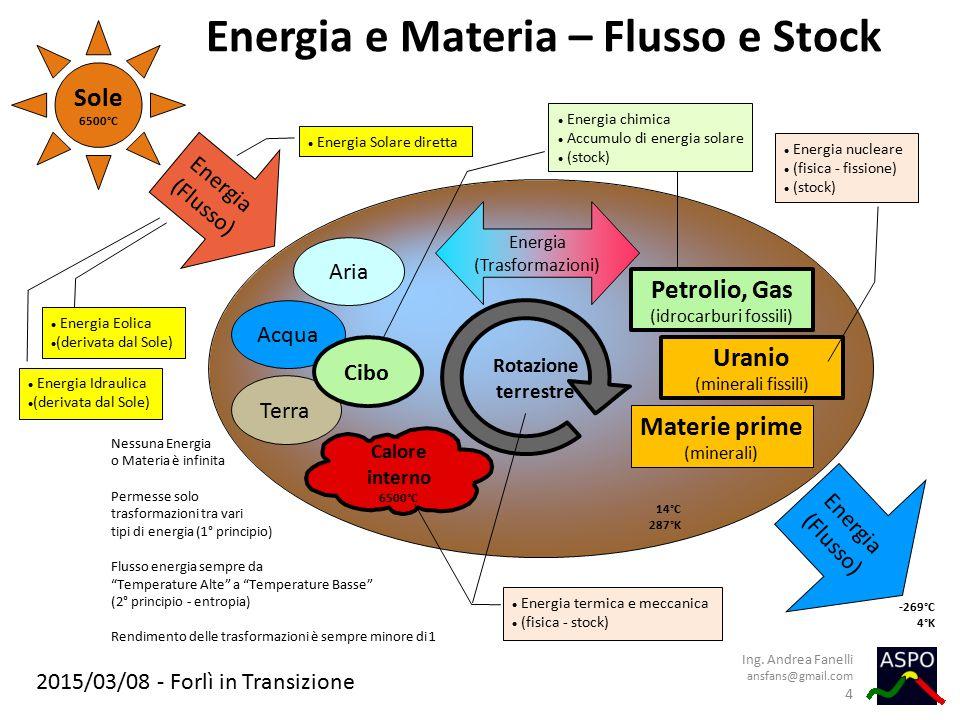 Energia e Materia – Flusso e Stock
