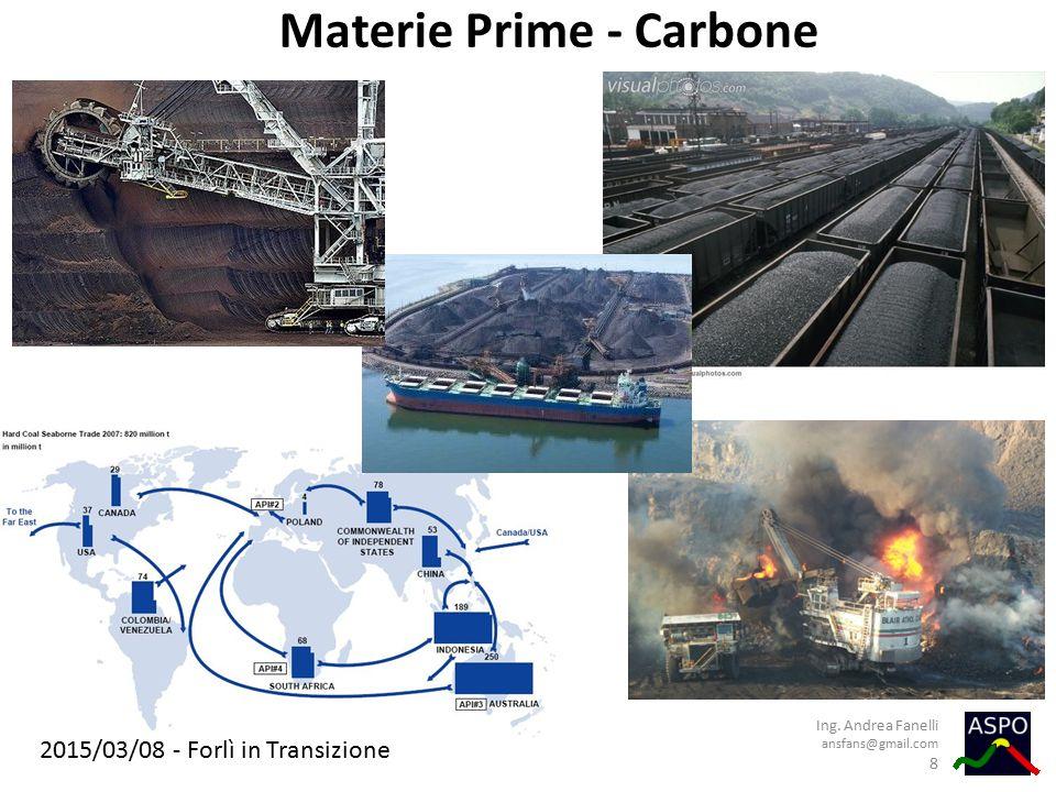 Materie Prime - Carbone