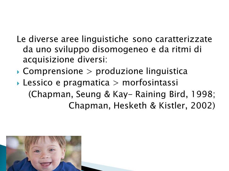 Le diverse aree linguistiche sono caratterizzate da uno sviluppo disomogeneo e da ritmi di acquisizione diversi: