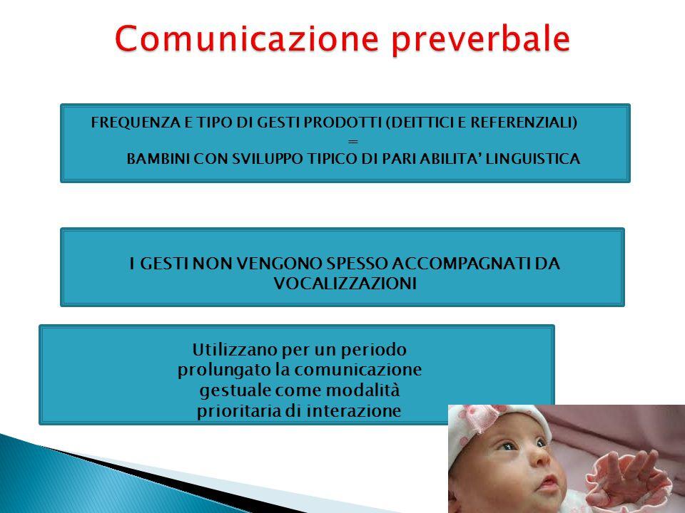 Comunicazione preverbale