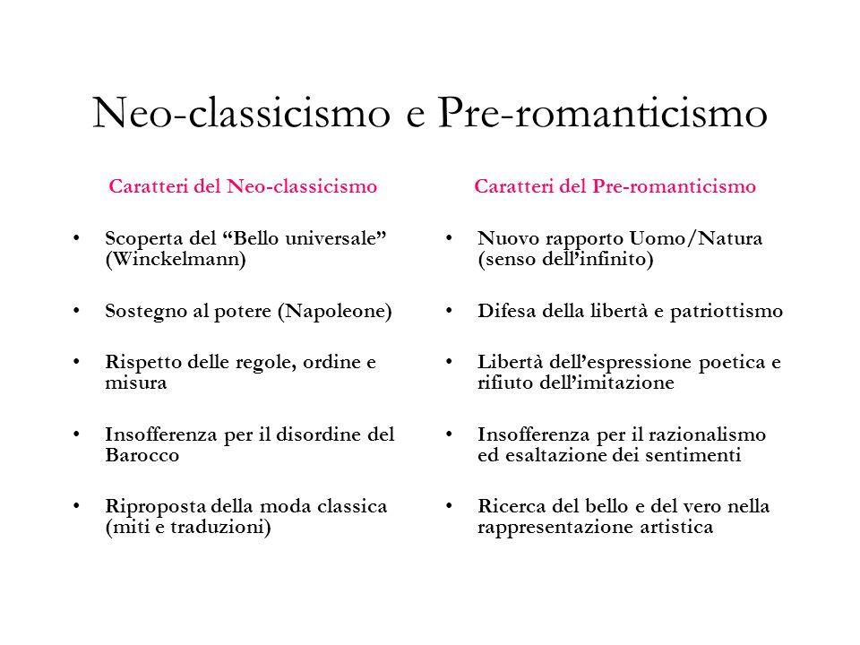 Neo-classicismo e Pre-romanticismo
