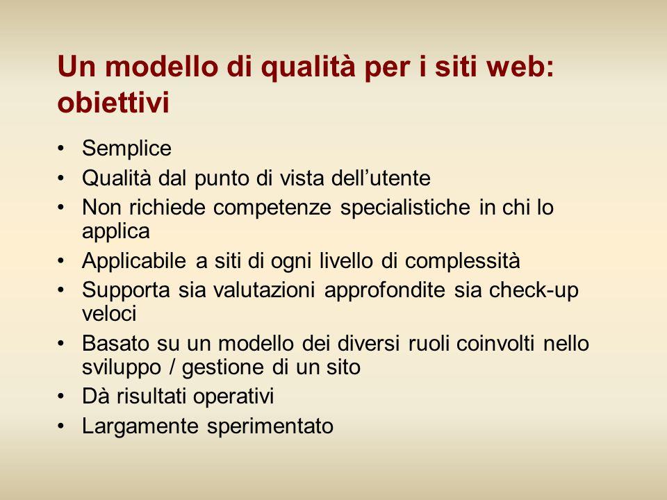 Un modello di qualità per i siti web: obiettivi