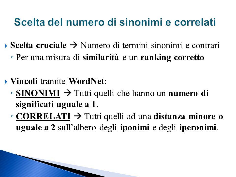 Scelta del numero di sinonimi e correlati