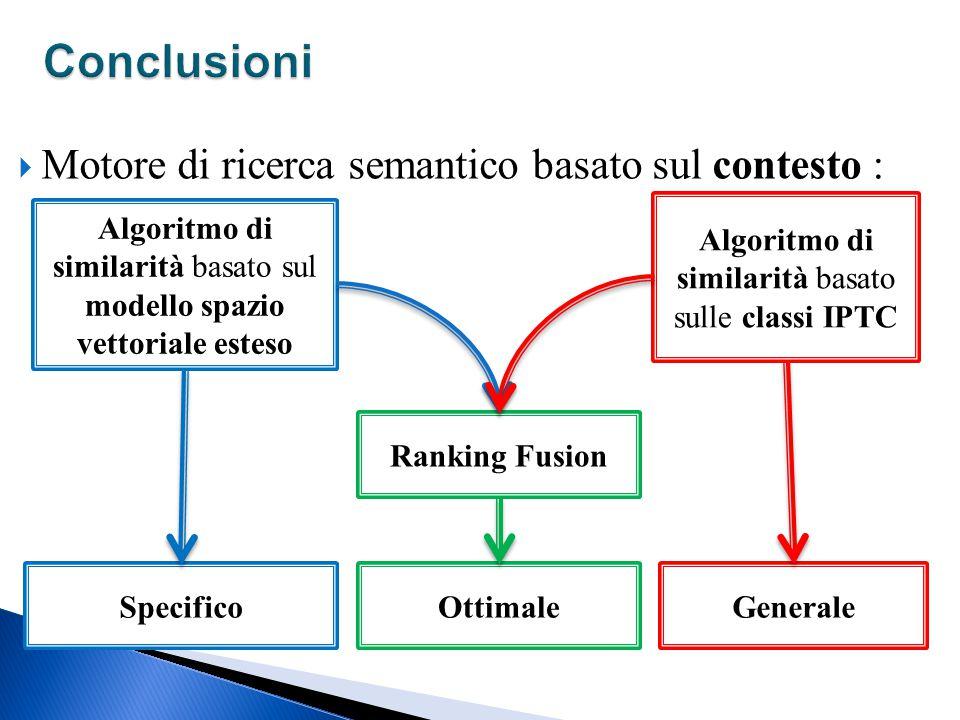 Conclusioni Motore di ricerca semantico basato sul contesto :
