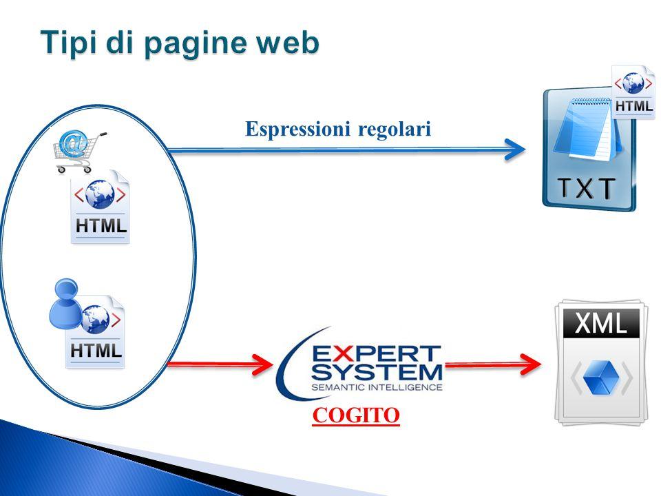 Tipi di pagine web Espressioni regolari COGITO