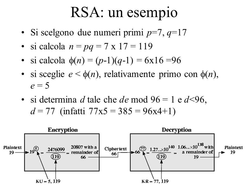 RSA: un esempio Si scelgono due numeri primi p=7, q=17