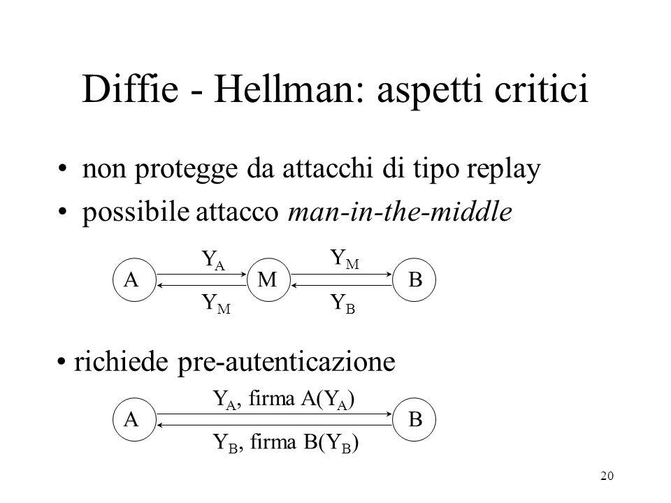 Diffie - Hellman: aspetti critici
