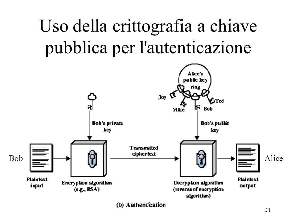 Uso della crittografia a chiave pubblica per l autenticazione