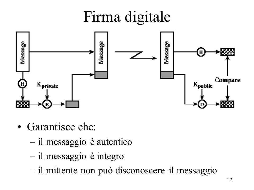 Firma digitale Garantisce che: il messaggio è autentico