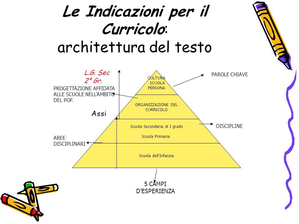 Le Indicazioni per il Curricolo: architettura del testo