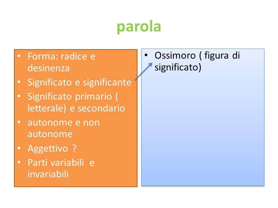 parola Forma: radice e desinenza Ossimoro ( figura di significato)