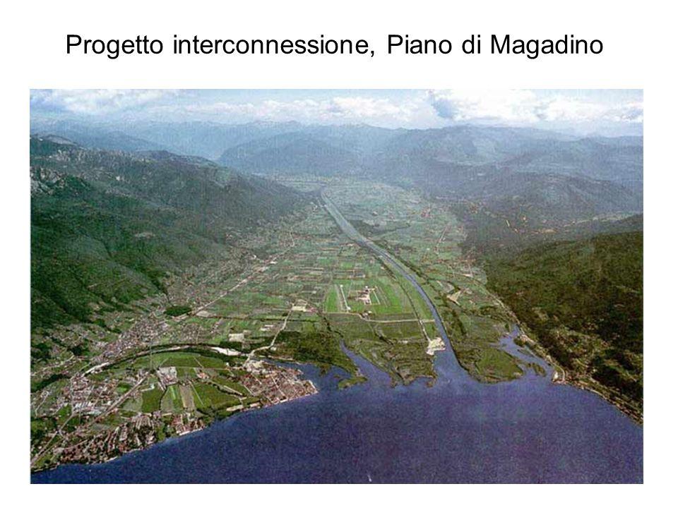 Progetto interconnessione, Piano di Magadino