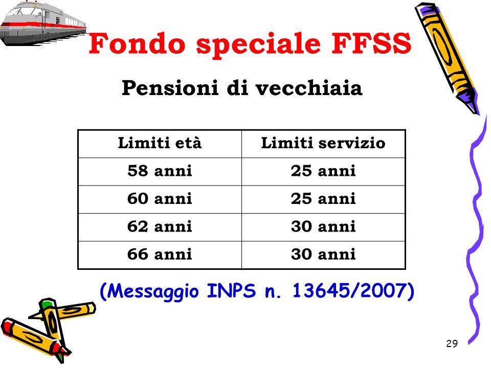 Fondo speciale FFSS Pensioni di vecchiaia