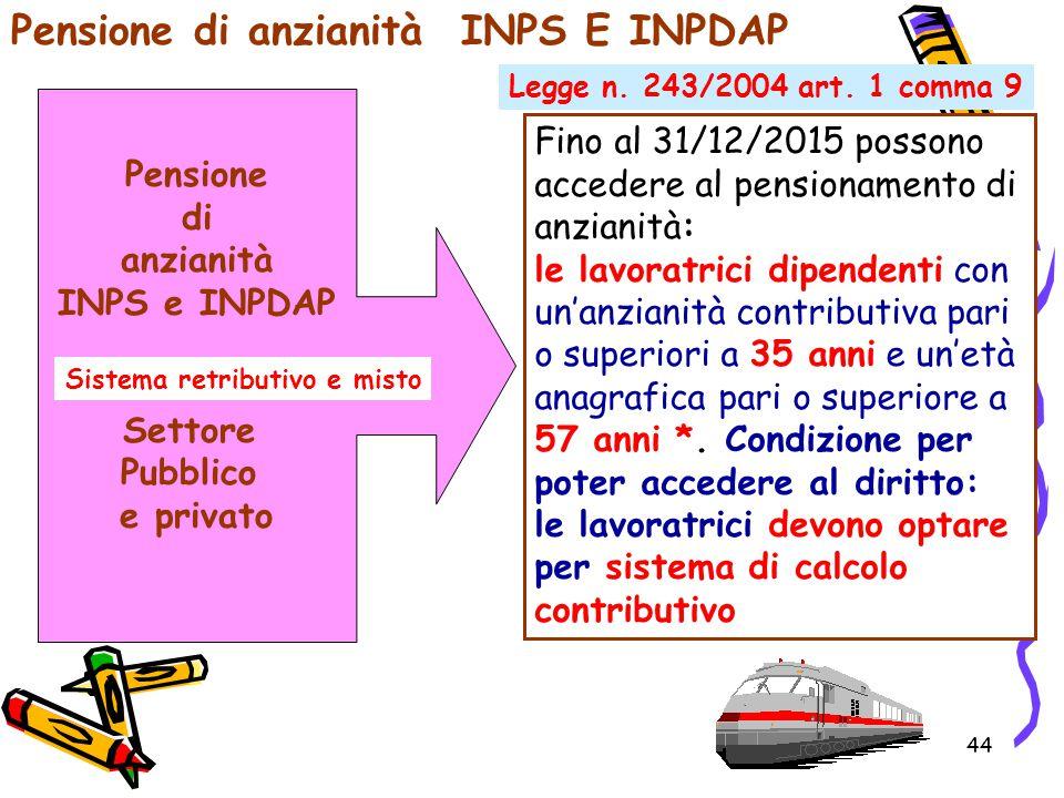 Pensione di anzianità INPS E INPDAP