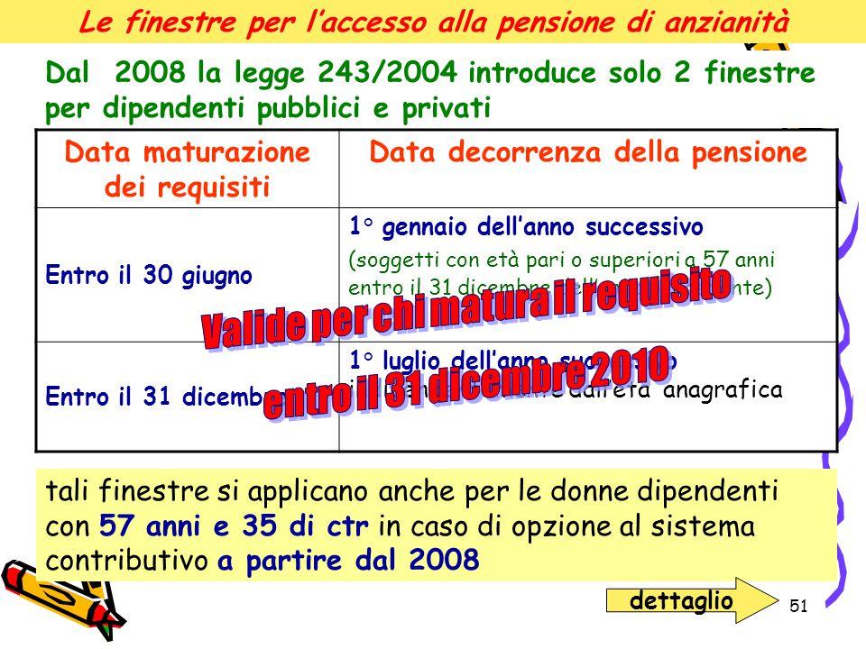 Valide per chi matura il requisito entro il 31 dicembre 2010
