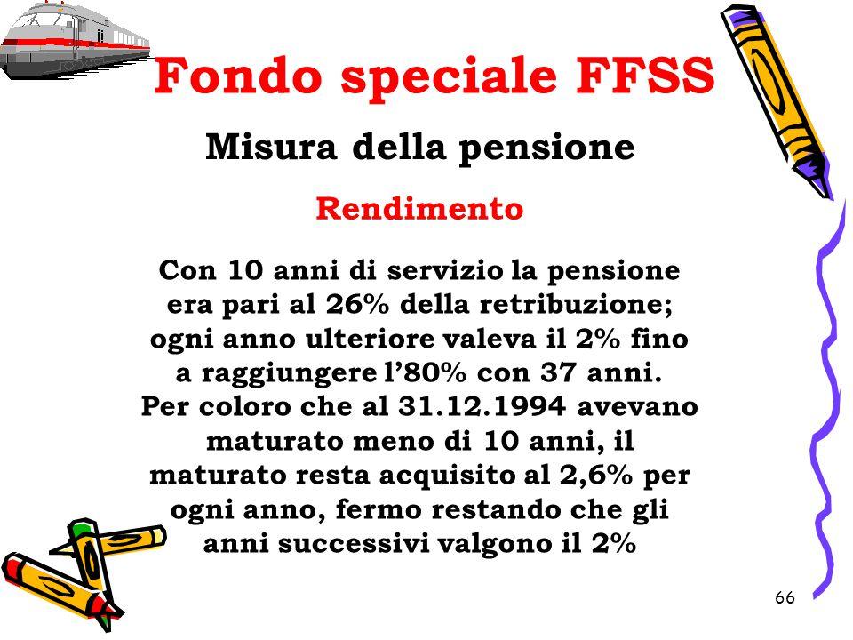 Fondo speciale FFSS Misura della pensione Rendimento