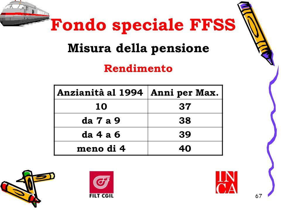 Fondo speciale FFSS Misura della pensione Rendimento Anzianità al 1994