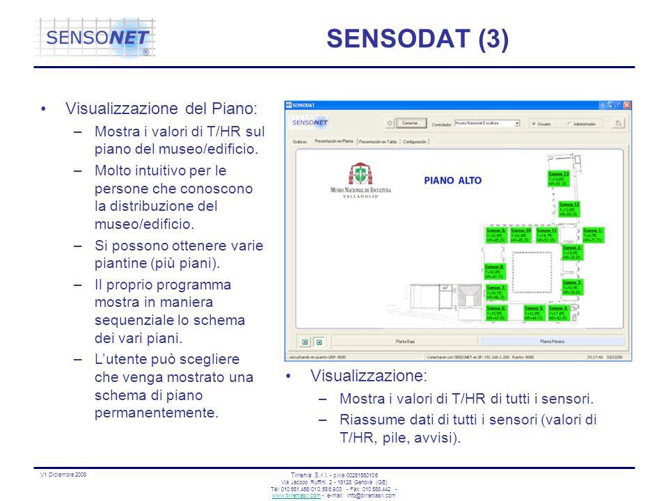 SENSODAT (3) Visualizzazione del Piano: Visualizzazione: