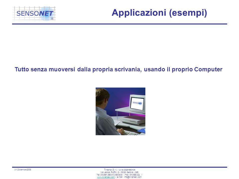 Applicazioni (esempi)